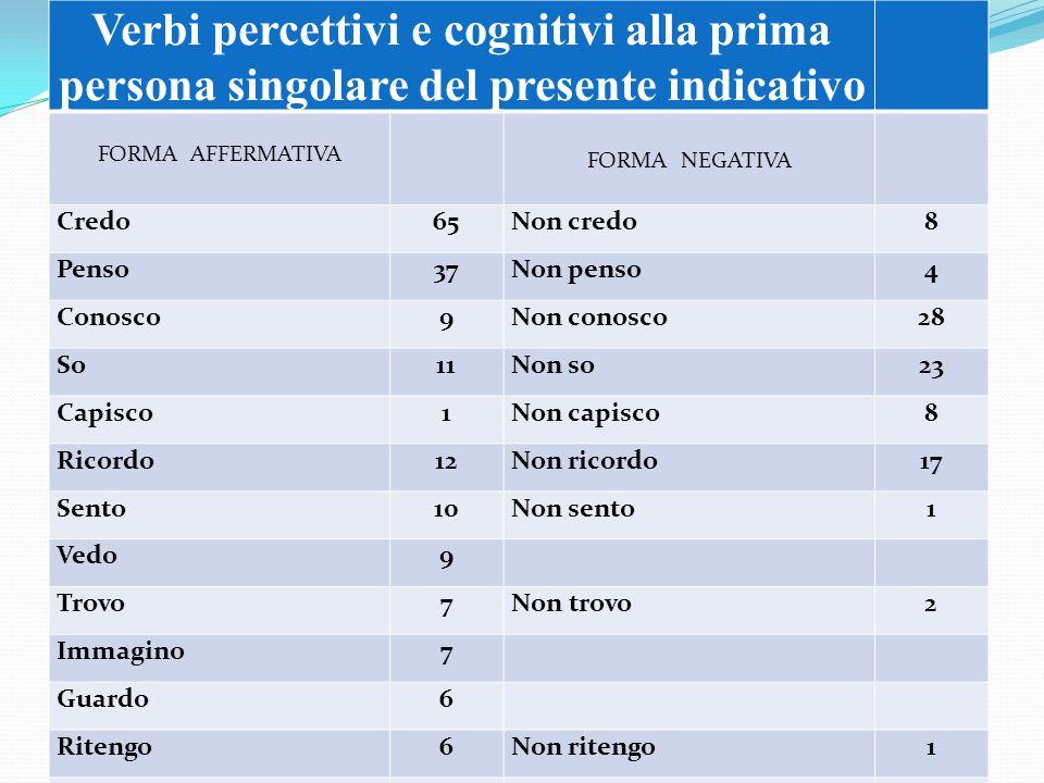 Verbi percettivi e cognitivi alla prima persona singolare del presente indicativo