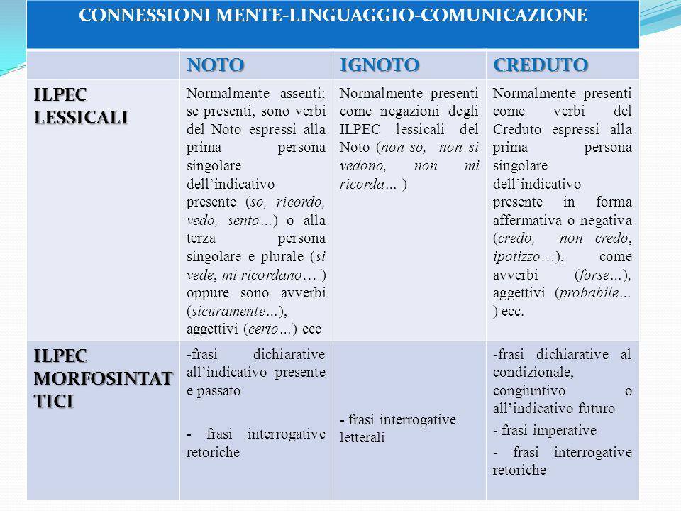 CONNESSIONI MENTE-LINGUAGGIO-COMUNICAZIONE