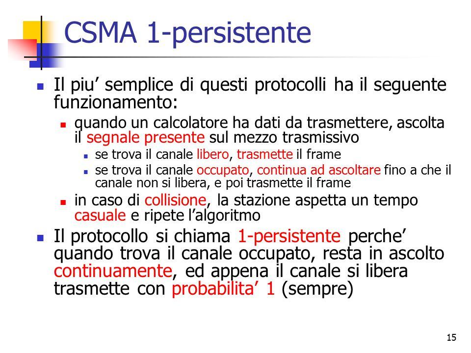 CSMA 1-persistente Il piu' semplice di questi protocolli ha il seguente funzionamento: