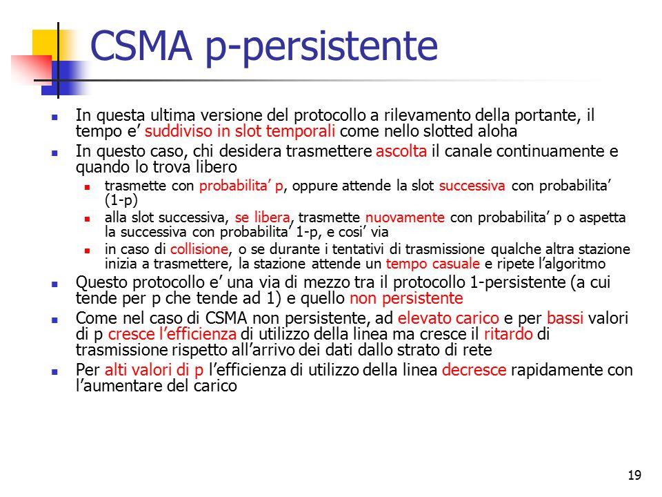 CSMA p-persistente