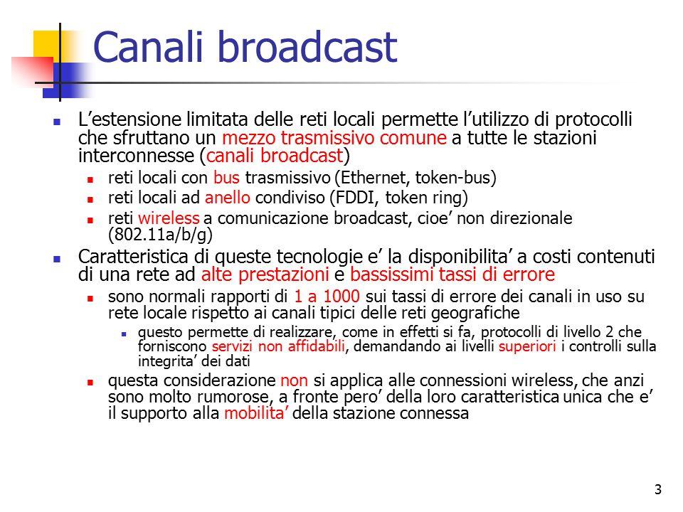Canali broadcast