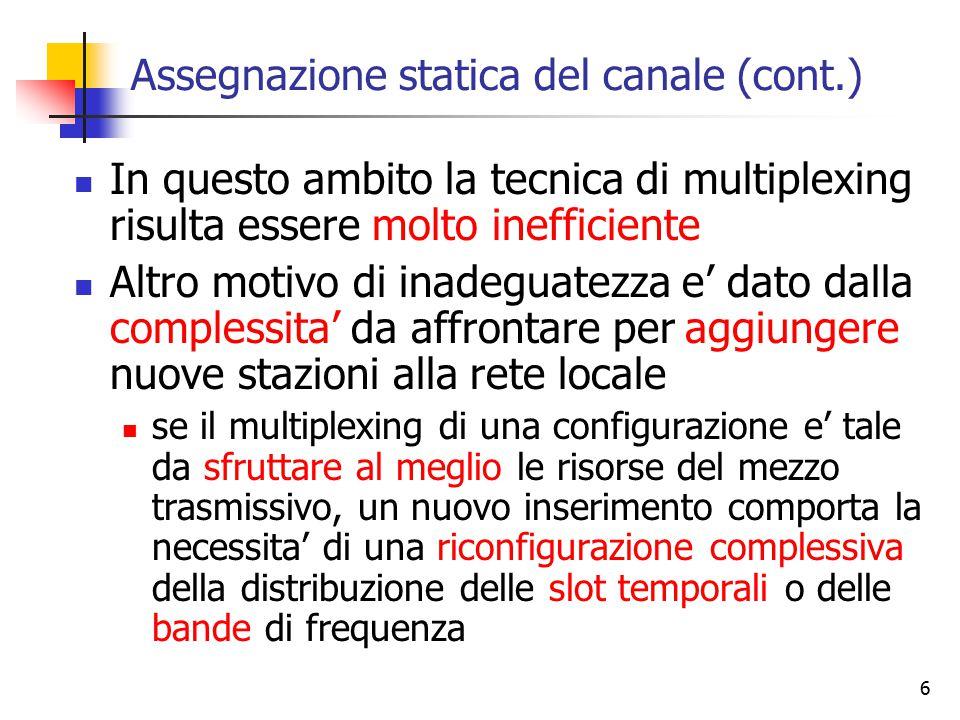 Assegnazione statica del canale (cont.)