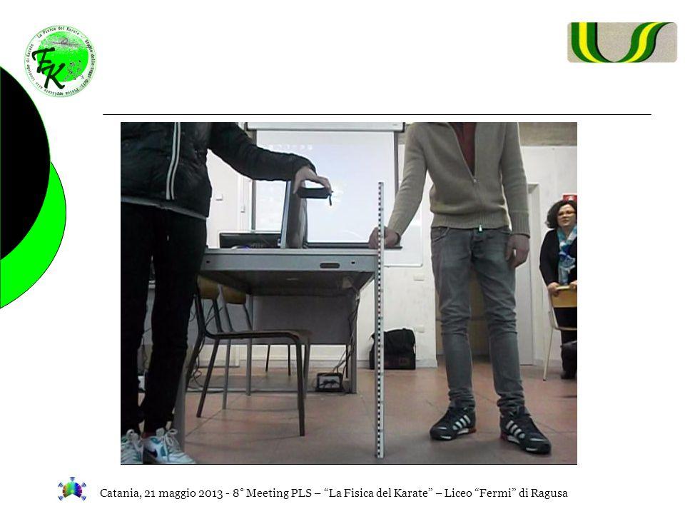 Catania, 21 maggio 2013 - 8° Meeting PLS – La Fisica del Karate – Liceo Fermi di Ragusa