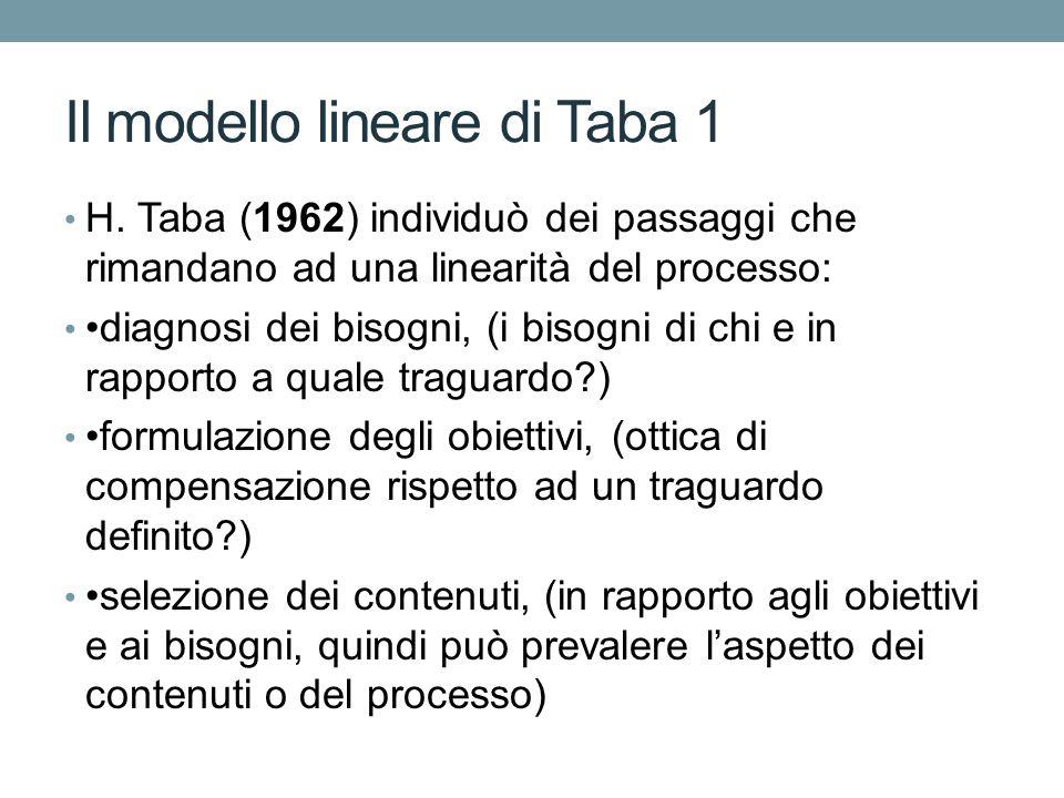 Il modello lineare di Taba 1
