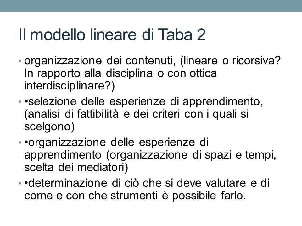 Il modello lineare di Taba 2