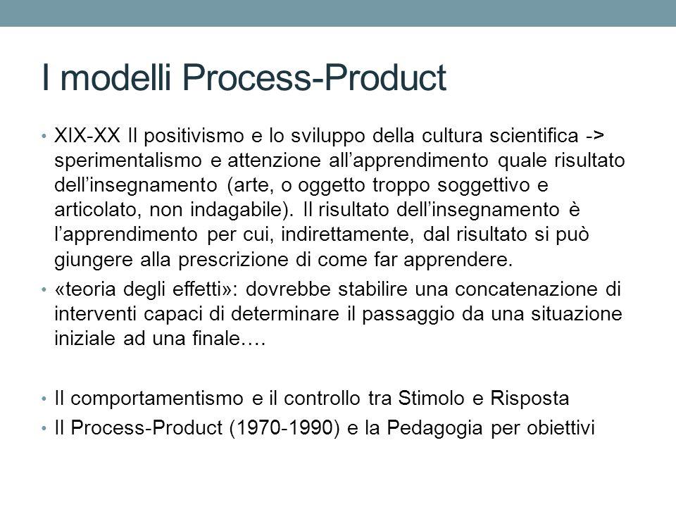 I modelli Process-Product