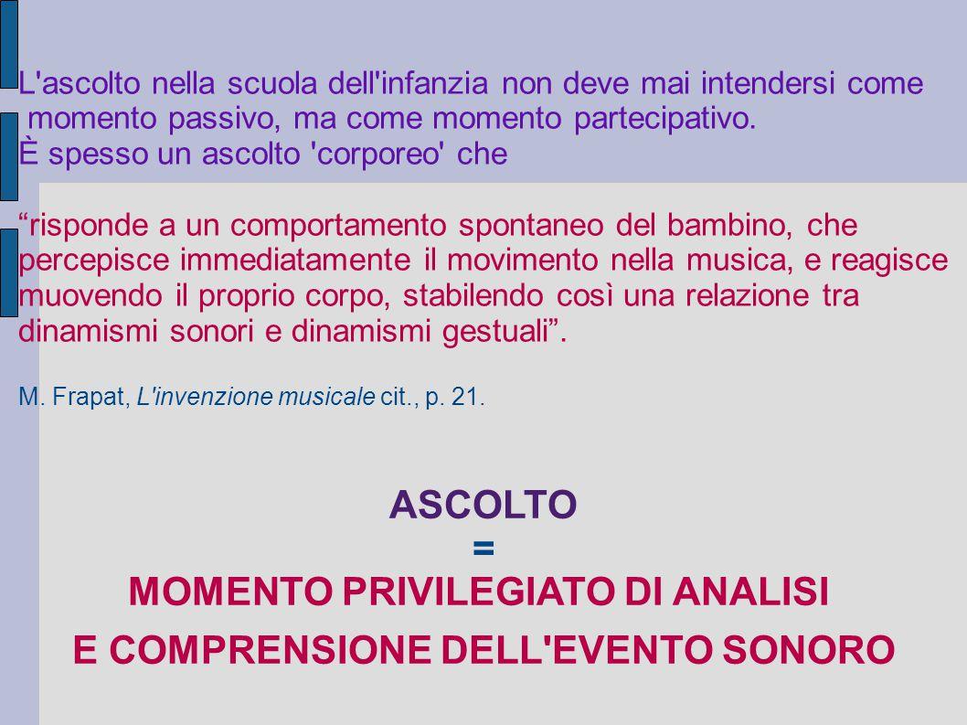 MOMENTO PRIVILEGIATO DI ANALISI E COMPRENSIONE DELL EVENTO SONORO