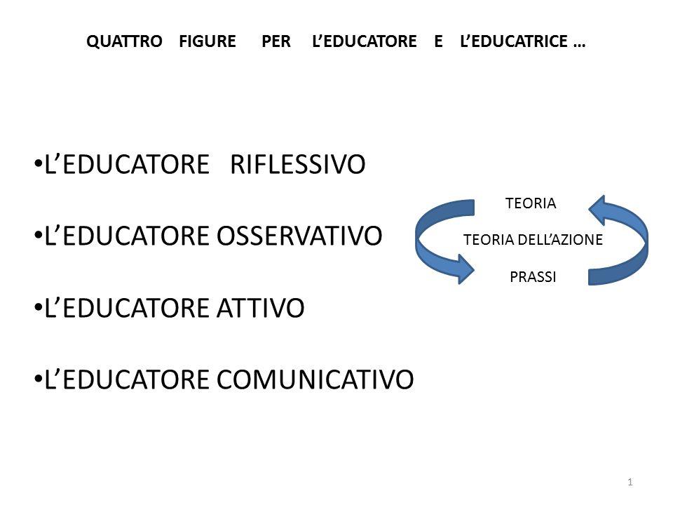 QUATTRO FIGURE PER L'EDUCATORE E L'EDUCATRICE …
