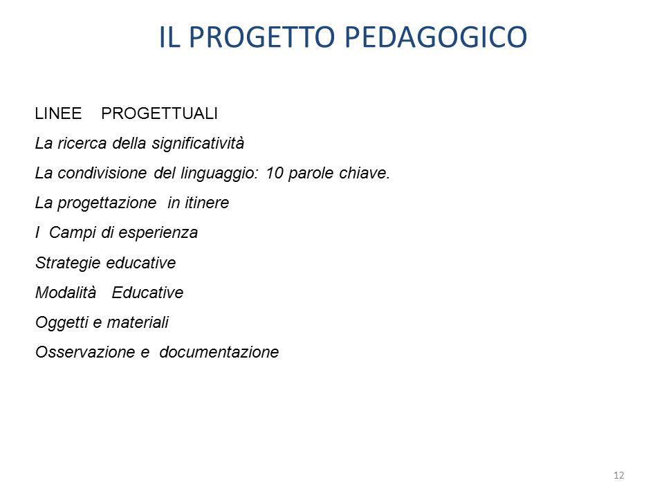 IL PROGETTO PEDAGOGICO