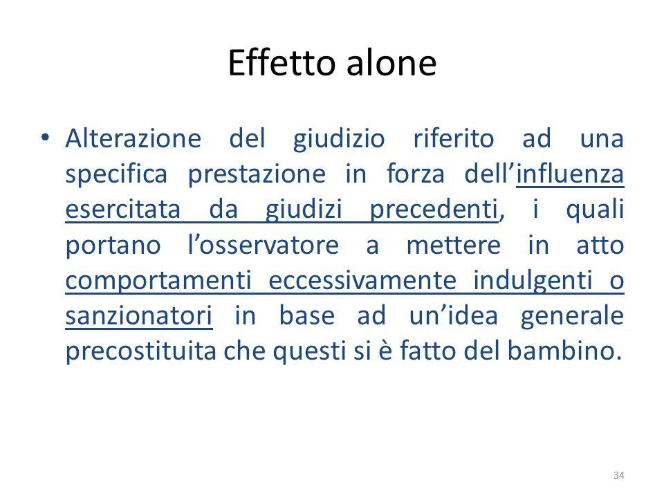 Effetto alone