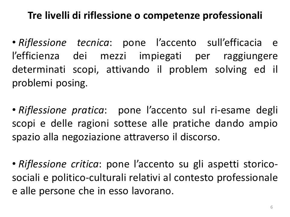 Tre livelli di riflessione o competenze professionali