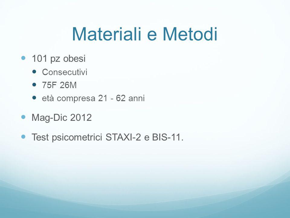 Materiali e Metodi 101 pz obesi Mag-Dic 2012