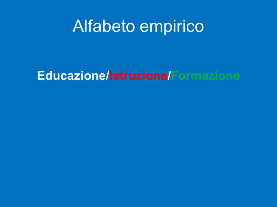 Educazione/Istruzione/Formazione