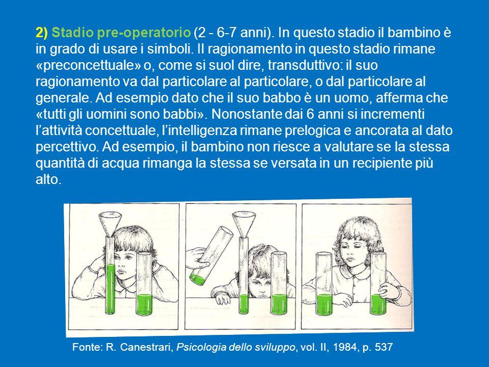 2) Stadio pre-operatorio (2 - 6-7 anni)