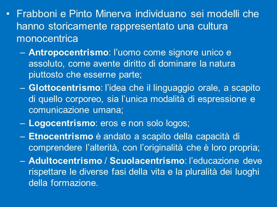 Frabboni e Pinto Minerva individuano sei modelli che hanno storicamente rappresentato una cultura monocentrica