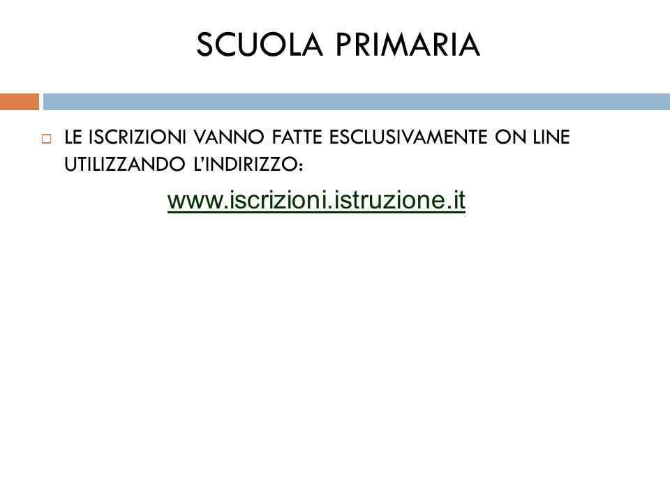 SCUOLA PRIMARIA www.iscrizioni.istruzione.it