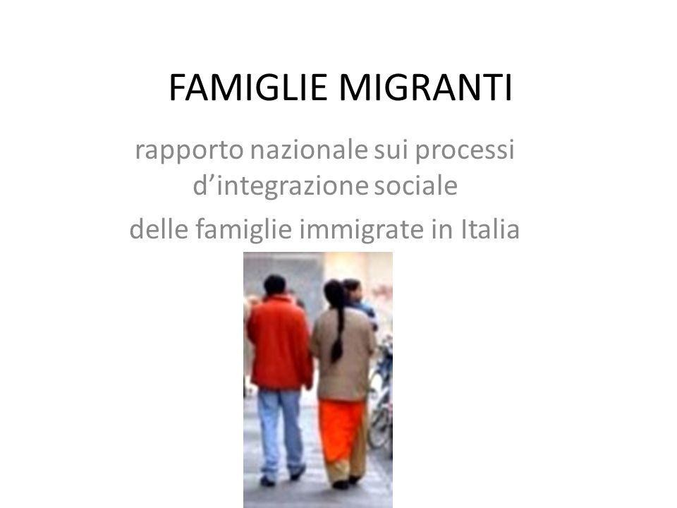 FAMIGLIE MIGRANTI rapporto nazionale sui processi d'integrazione sociale.