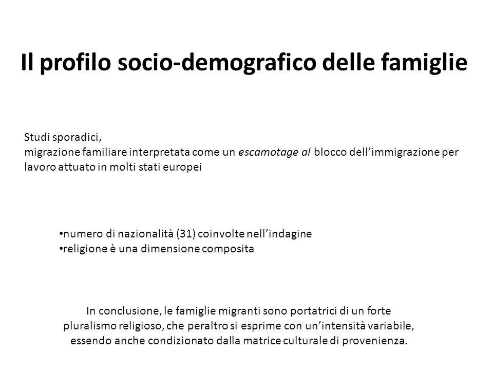 Il profilo socio-demografico delle famiglie