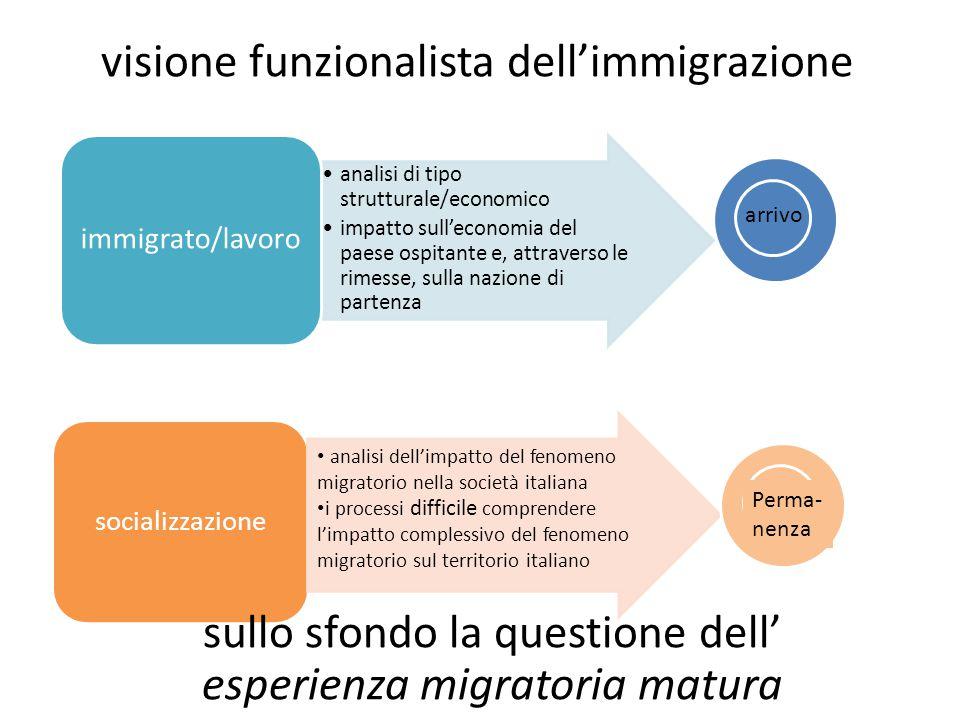 visione funzionalista dell'immigrazione