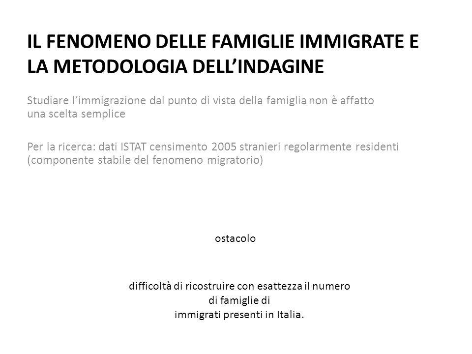 Il fenomeno delle famiglie immigrate e la metodologia dell'indagine