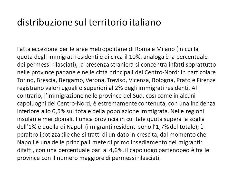 distribuzione sul territorio italiano