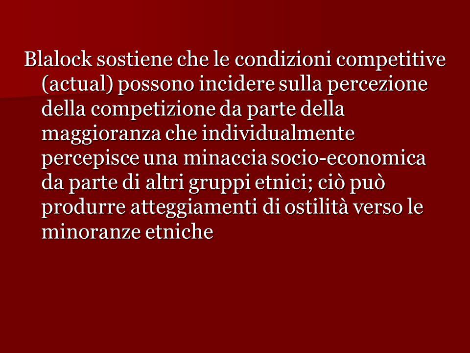 Blalock sostiene che le condizioni competitive (actual) possono incidere sulla percezione della competizione da parte della maggioranza che individualmente percepisce una minaccia socio-economica da parte di altri gruppi etnici; ciò può produrre atteggiamenti di ostilità verso le minoranze etniche