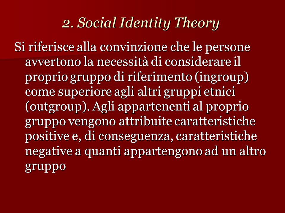 2. Social Identity Theory