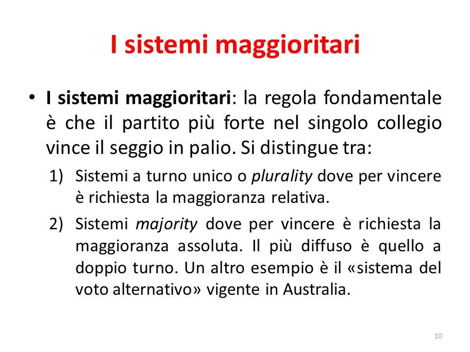 I sistemi maggioritari