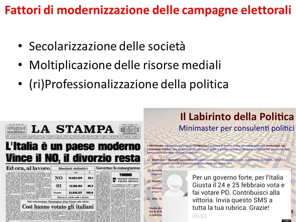 Fattori di modernizzazione delle campagne elettorali