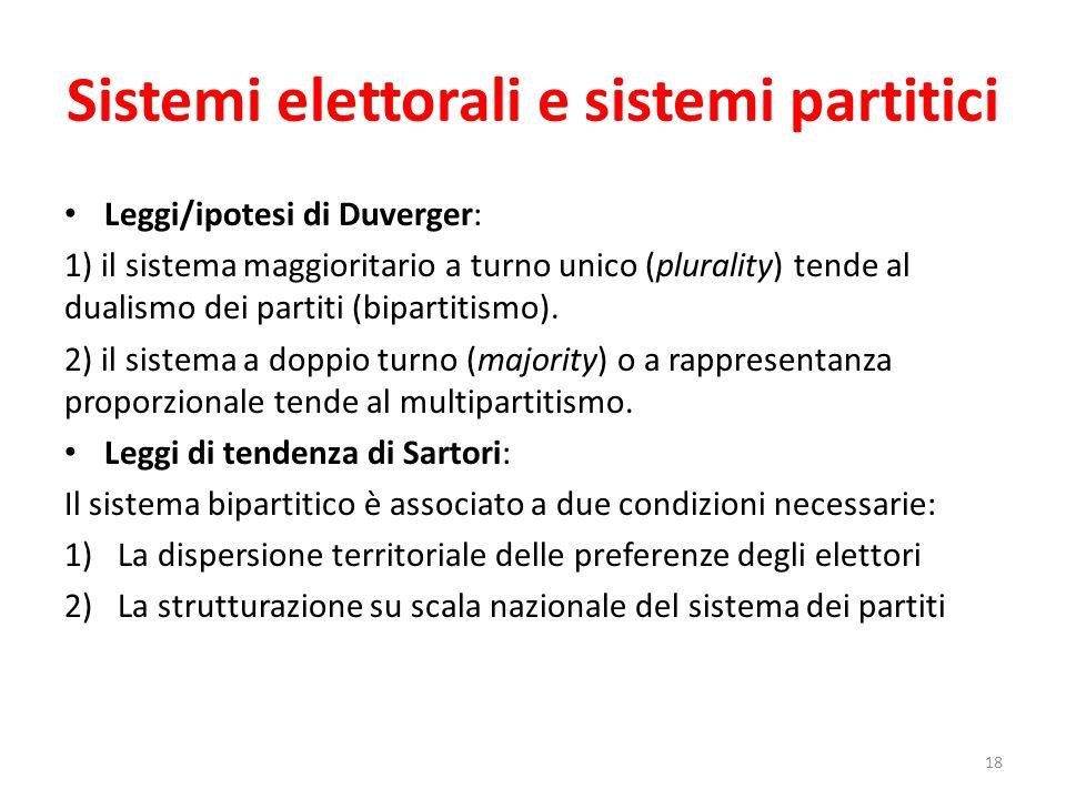 Sistemi elettorali e sistemi partitici