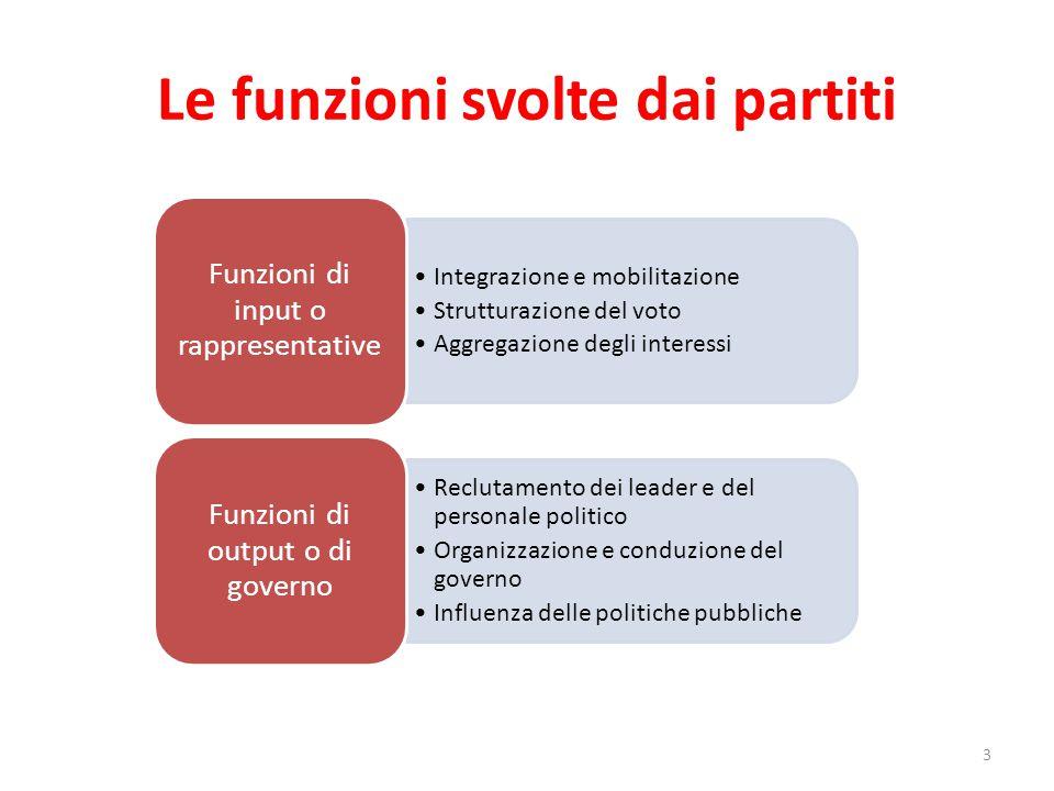 Le funzioni svolte dai partiti