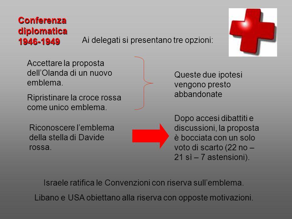 Conferenza diplomatica 1946-1949