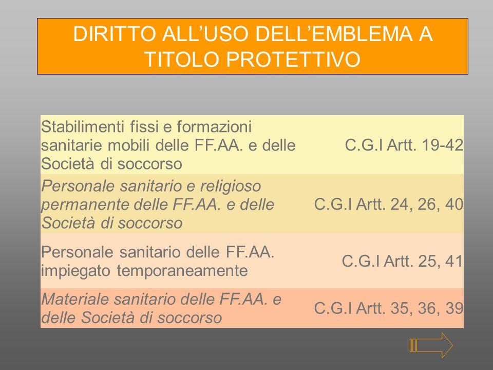 DIRITTO ALL'USO DELL'EMBLEMA A TITOLO PROTETTIVO