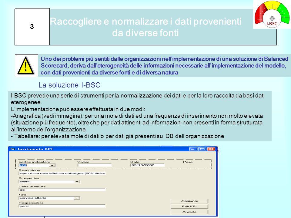 Raccogliere e normalizzare i dati provenienti da diverse fonti