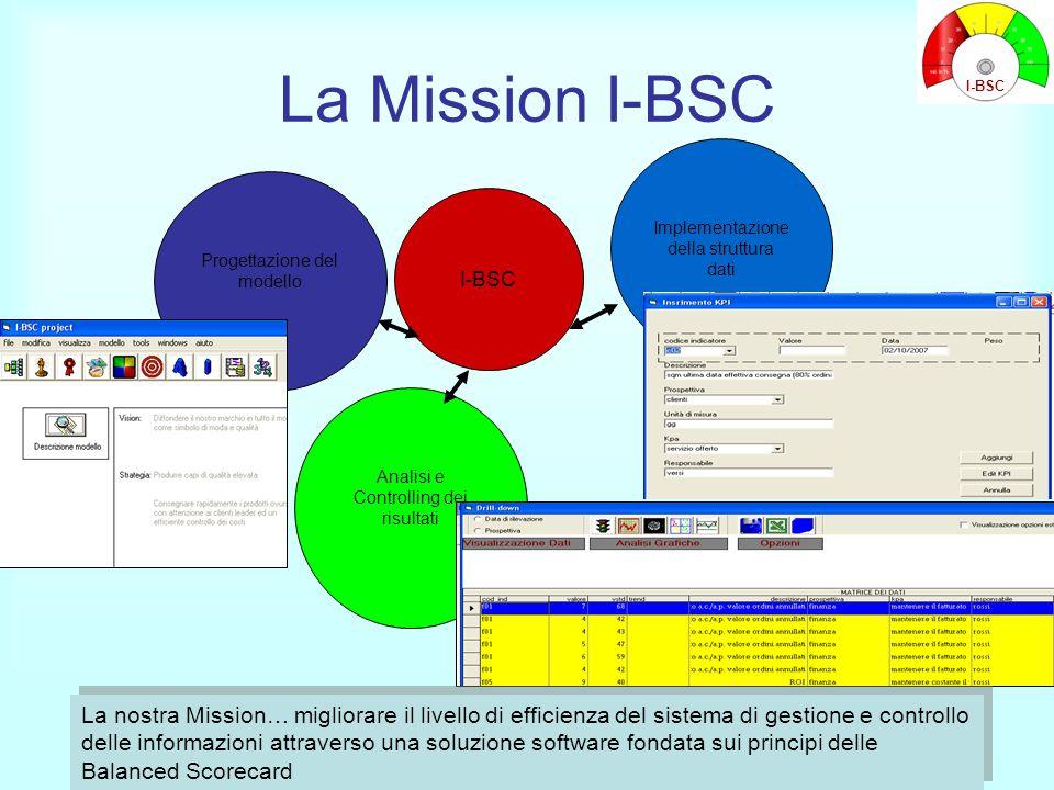 La Mission I-BSC I-BSC. Implementazione della struttura dati. Progettazione del modello. I-BSC. Analisi e Controlling dei risultati.
