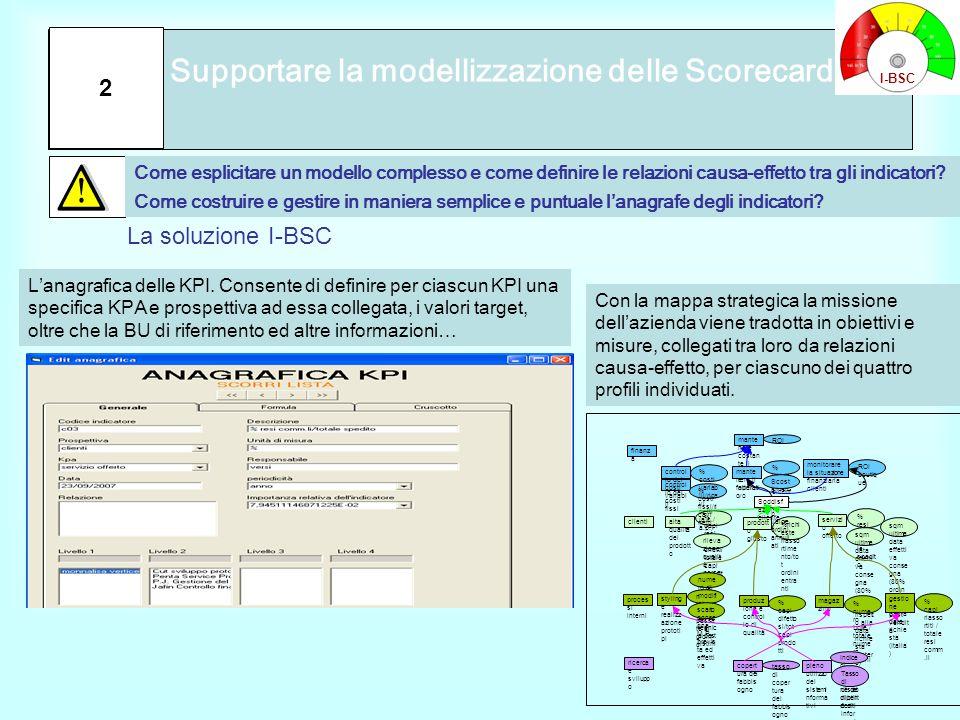 Supportare la modellizzazione delle Scorecard