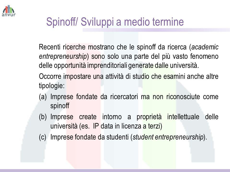Spinoff/ Sviluppi a medio termine