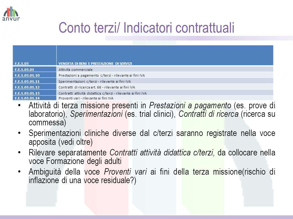 Conto terzi/ Indicatori contrattuali