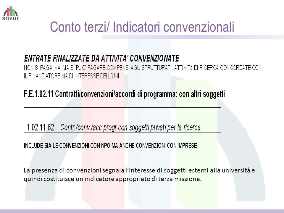 Conto terzi/ Indicatori convenzionali