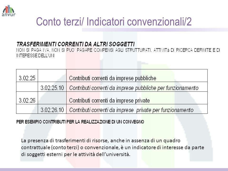 Conto terzi/ Indicatori convenzionali/2