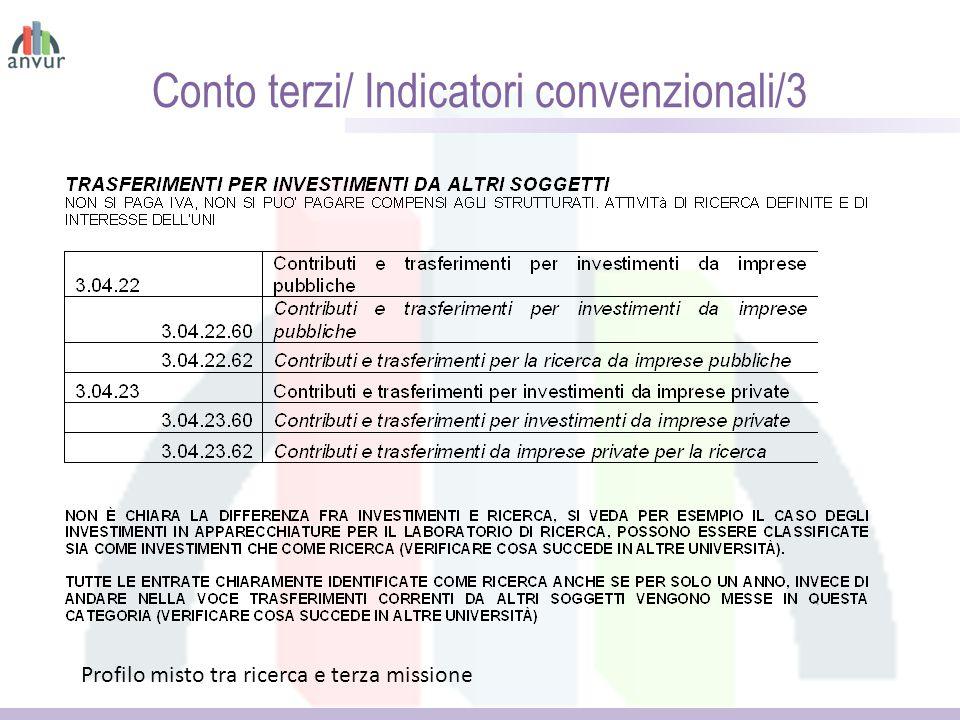 Conto terzi/ Indicatori convenzionali/3