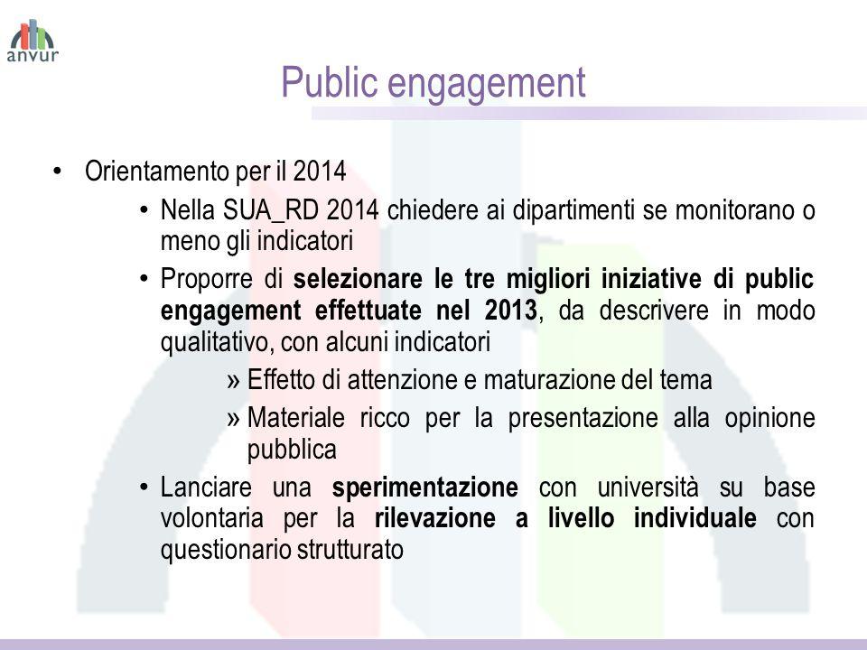 Public engagement Orientamento per il 2014