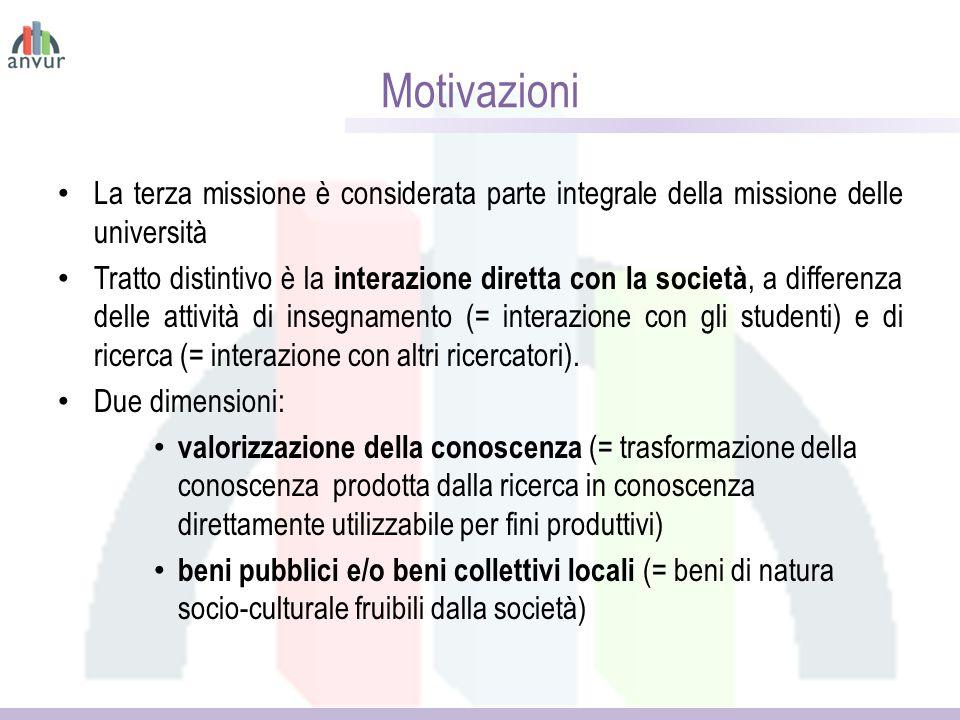 Motivazioni La terza missione è considerata parte integrale della missione delle università.