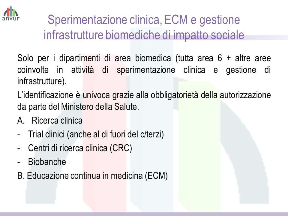 Sperimentazione clinica, ECM e gestione infrastrutture biomediche di impatto sociale