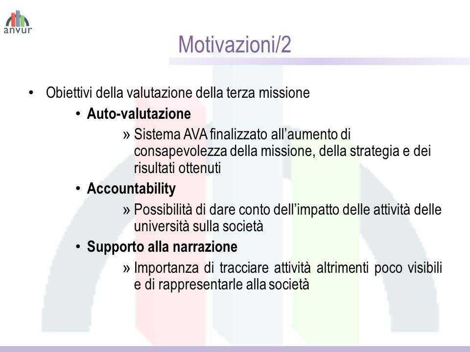 Motivazioni/2 Obiettivi della valutazione della terza missione