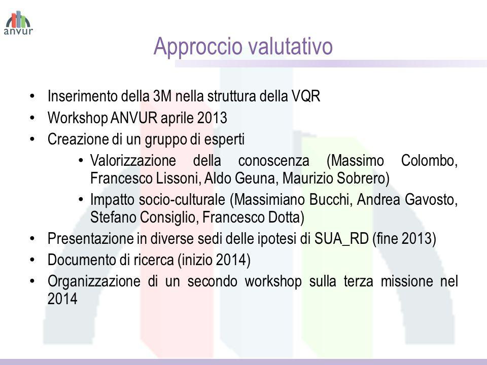 Approccio valutativo Inserimento della 3M nella struttura della VQR