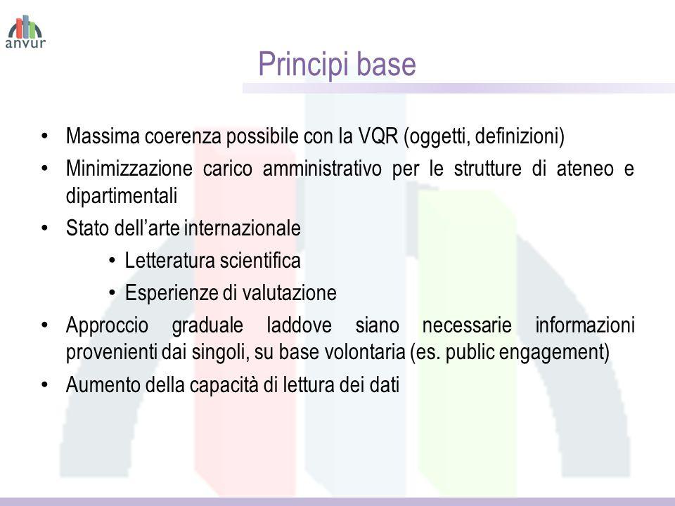 Principi base Massima coerenza possibile con la VQR (oggetti, definizioni)