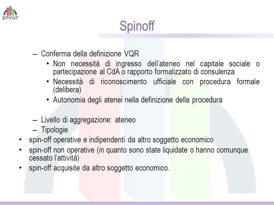 Spinoff Conferma della definizione VQR