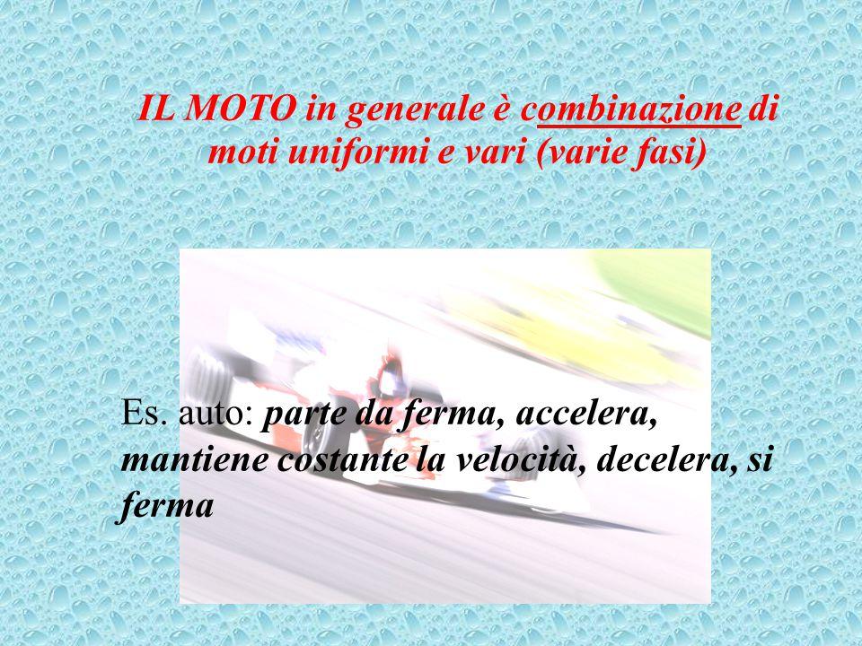 IL MOTO in generale è combinazione di moti uniformi e vari (varie fasi)