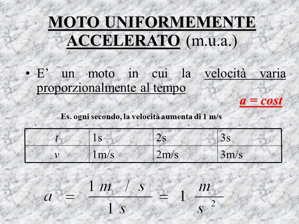 MOTO UNIFORMEMENTE ACCELERATO (m.u.a.)